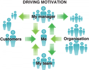 intrinsic and extrinsic motivation in the workplace pdf